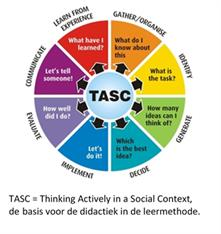 Didactiek TASC.jpg